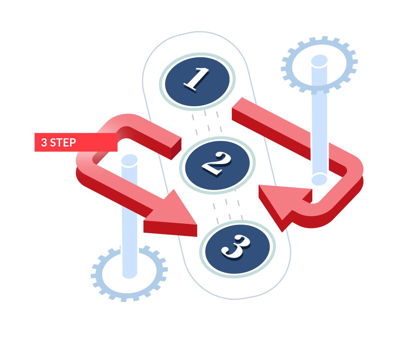 Büroautomatisierung Schritt 3