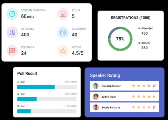 Zoho OnAir bietet Werkzeuge, mit denen Sie den Erfolg der Veranstaltung analysieren