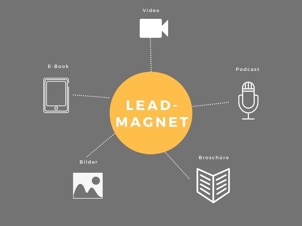 Sie können unter anderem E-Books, Videos, Podcasts oder Broschüren als Lead-Magneten bei Ihrem Content Marketing einsetzen.