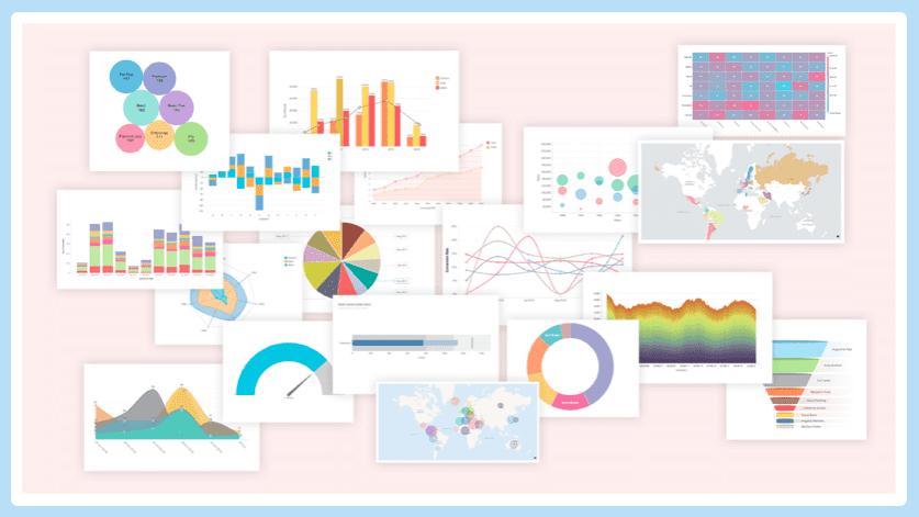 Ein gutes Analyse-Tool bietet eine Vielzahl an Visualisierungen.
